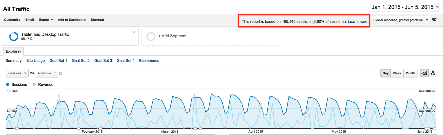 Google_Analytics_Sampling_in_UI-1