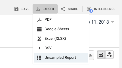 Unsampled Data Export from Google Analytics