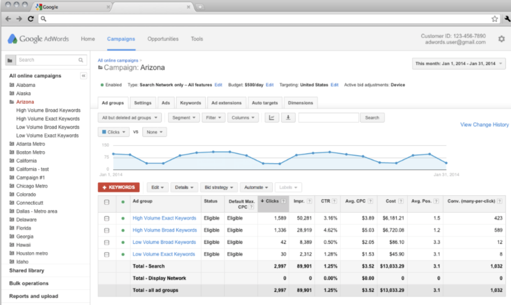 paid-search-campaign-report