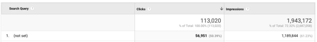 Google Acquisition Reports - Queries