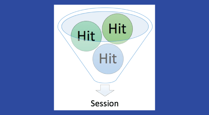 Hits, Session, Filters and Segments – Oh My!