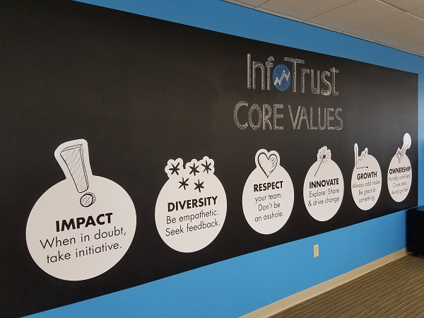Core Values Wall