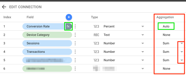 Sums and Grand Totals Made Easier in Google Data Studio - InfoTrust