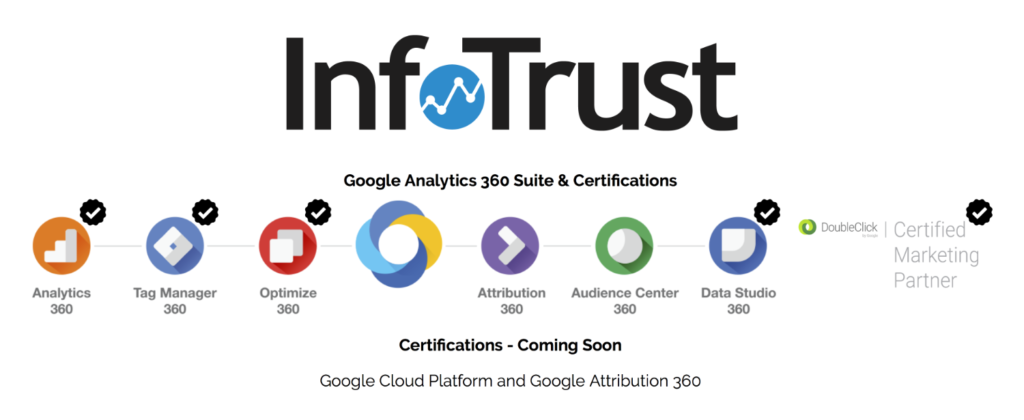 InfoTrust Certifications