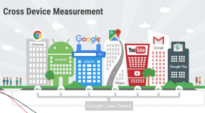 Google Announces New Cross-Device Features for Google Analytics