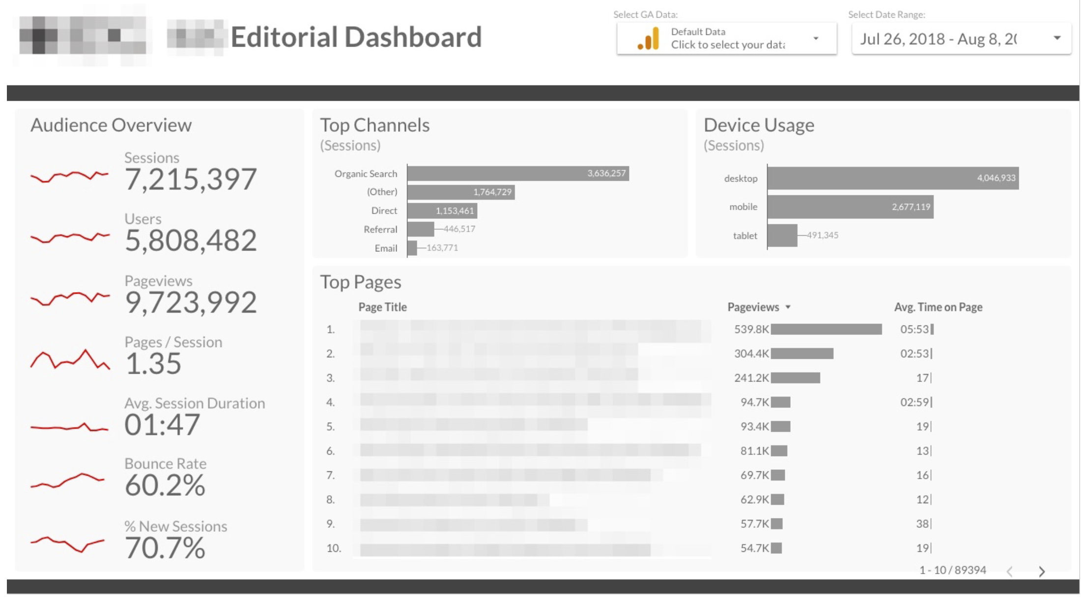 Example Publisher Enterprise Dashboard