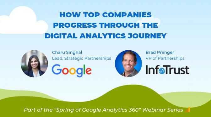 How top companies progress through digital analytics journey