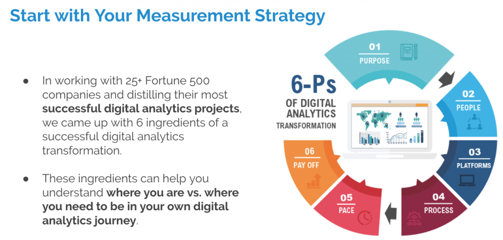 InfoTrust Measurement Strategy