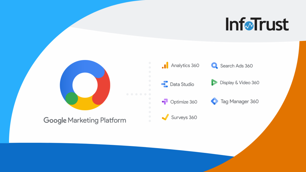 Google Marketing Platform all products