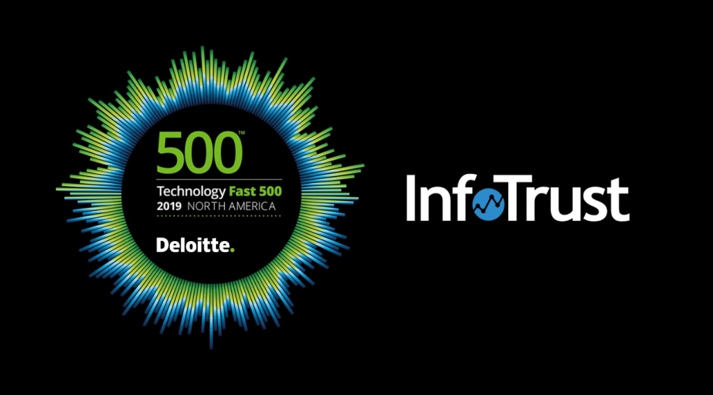 Deloitte Recognizes InfoTrust in Annual Technology Fast 500 Ranking