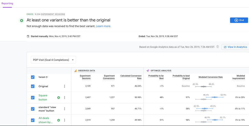 google optimize or optimizely