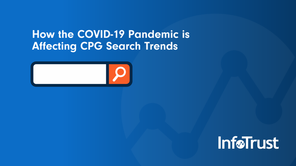 How the COVID-19 Pandemic is Affecting CPG Search Trends