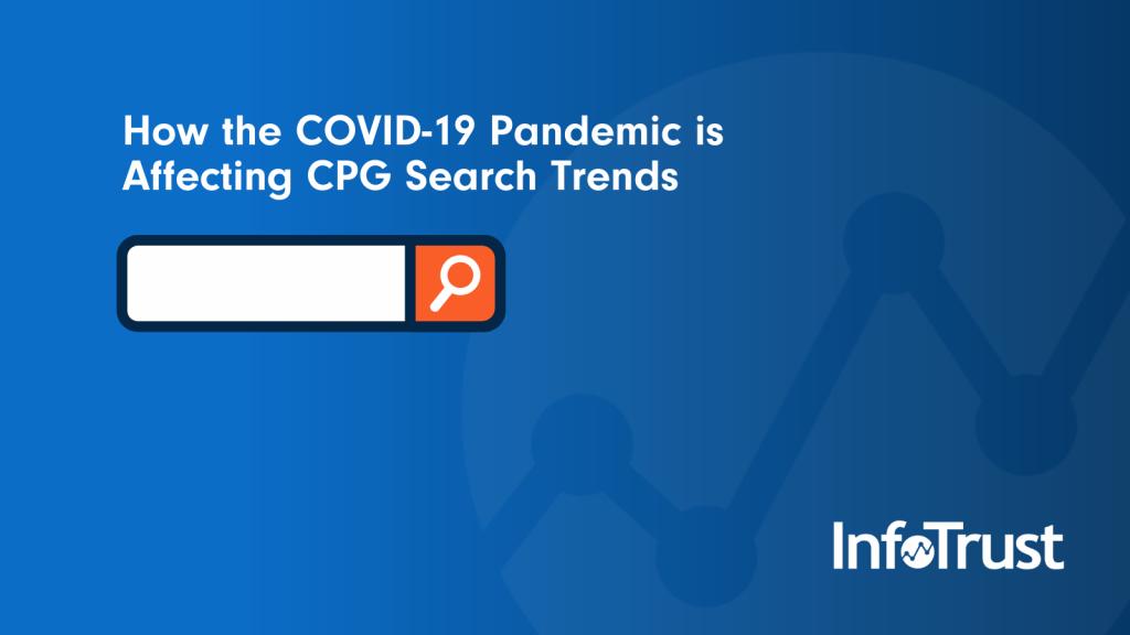 CPG analytics search trends coronavirus