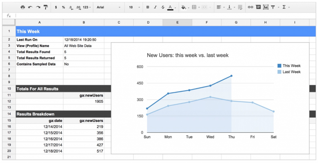 Google Analytics Add-on for Google Sheets