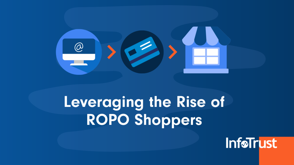 Leveraging the Rise of ROPO Shoppers