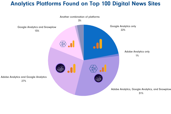 news media analytics platforms