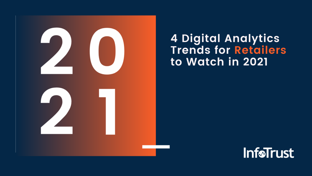 4 Digital Analytics Trends for Retailers to Watch in 2021