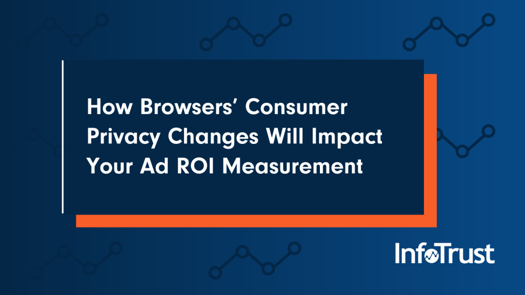 How Browsers' Consumer Privacy Changes Will Impact Your Ad ROI Measurement