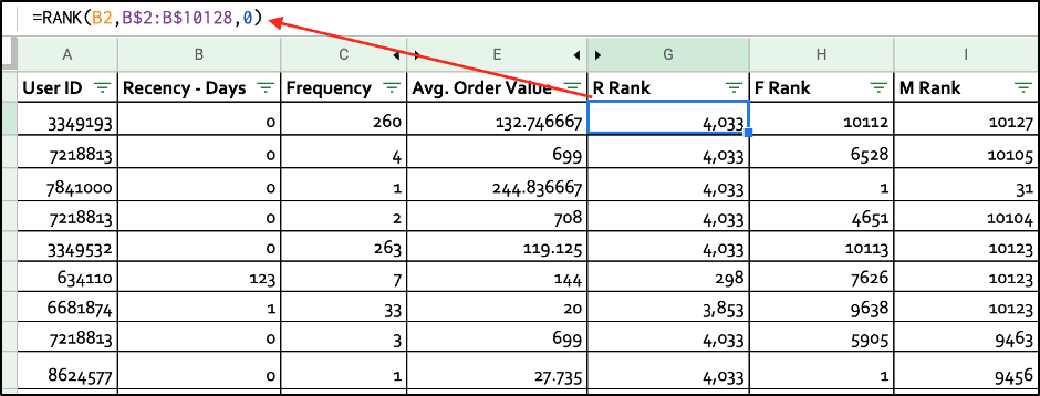 Create Additional Columns for the Recency and Frequency Ranking