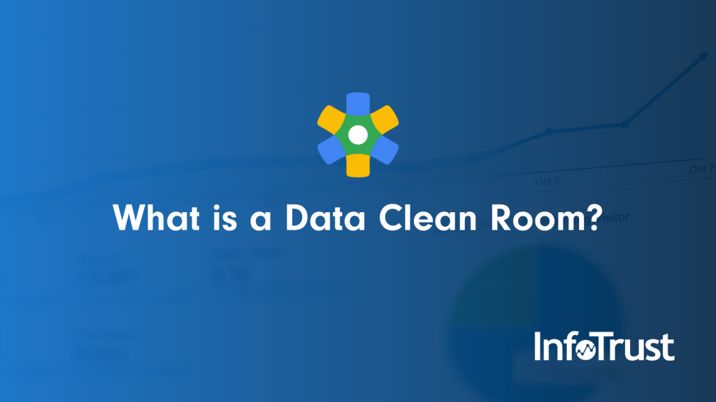 What is a Data Clean Room?