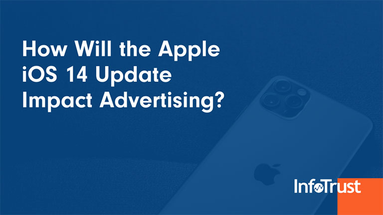 How Will the Apple iOS 14 Update Impact Advertising?