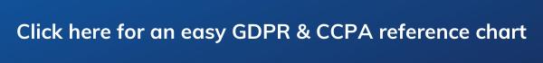 GDPR CCPA reference chart