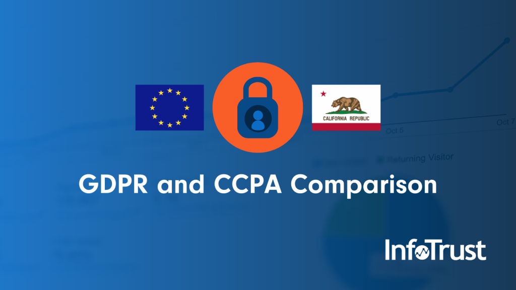 Side-by-Side Comparison of GDPR and CCPA—and Their Impacts