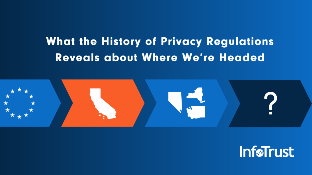 What the History of Privacy Regulations Reveals about Where We're Headed